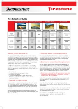 Bridgestone offers in the Bridgestone catalogue ( 28 days left)