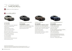 Building toys offers in the Jaguar catalogue in Cape Town