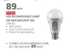 LED lamp offer at R 89